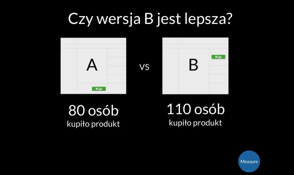 Czy wersja B jest lepsza?